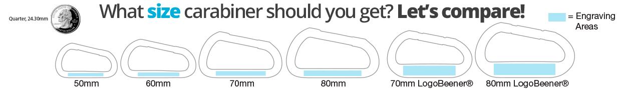 Carabiner Sizing Chart