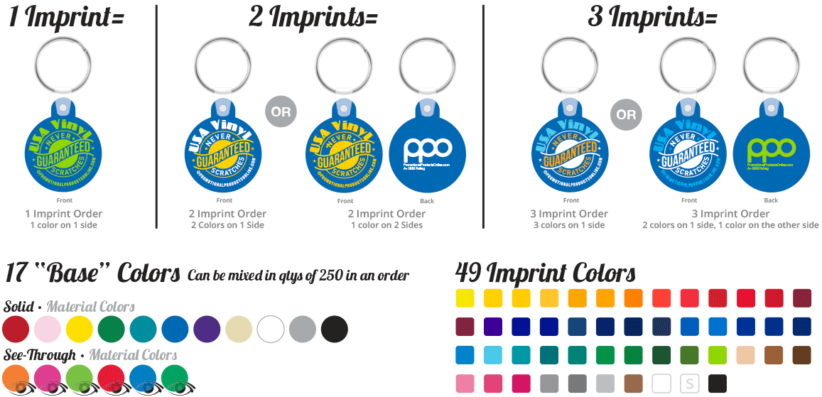 Custom Imprinting Color Calculation Chart